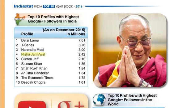 Nisha JamVwal's Biopic will motivate billions worldwide !