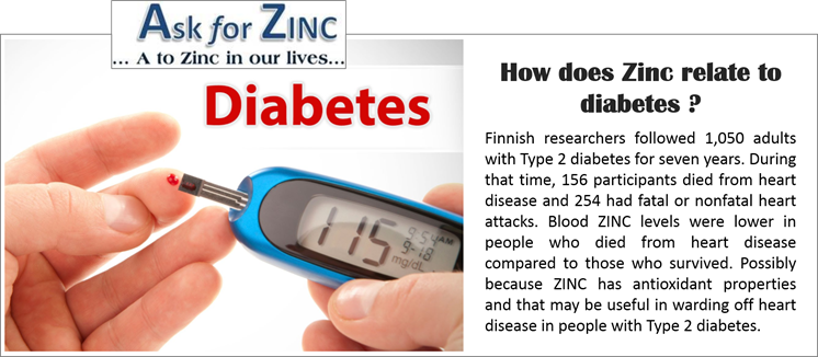 How does ZINC relate to diabetes?