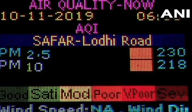 अब भी दिल्ली में वायु गुणवत्ता का स्तर 'खराब' श्रेणी में